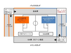【2回戦】tonan前橋戦・横断幕掲出場所